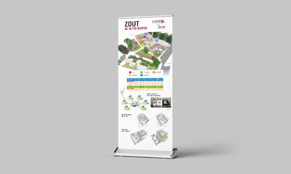 Banner voor Nijhoff Architecten